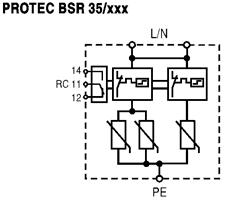ELTATEC BS35