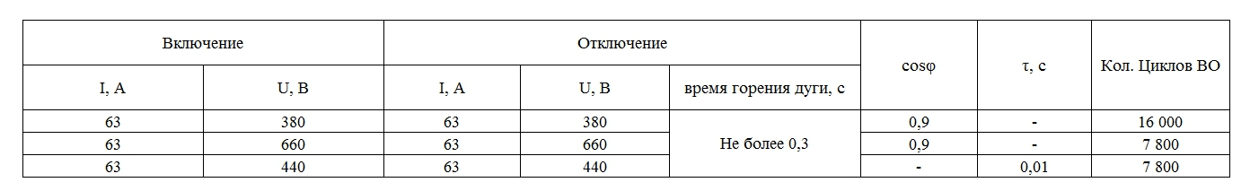 Коммутационная износостойкость выключателей